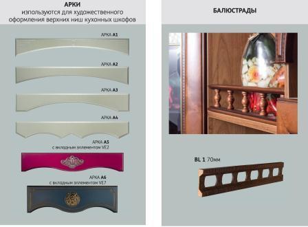 arki-i-balustrady